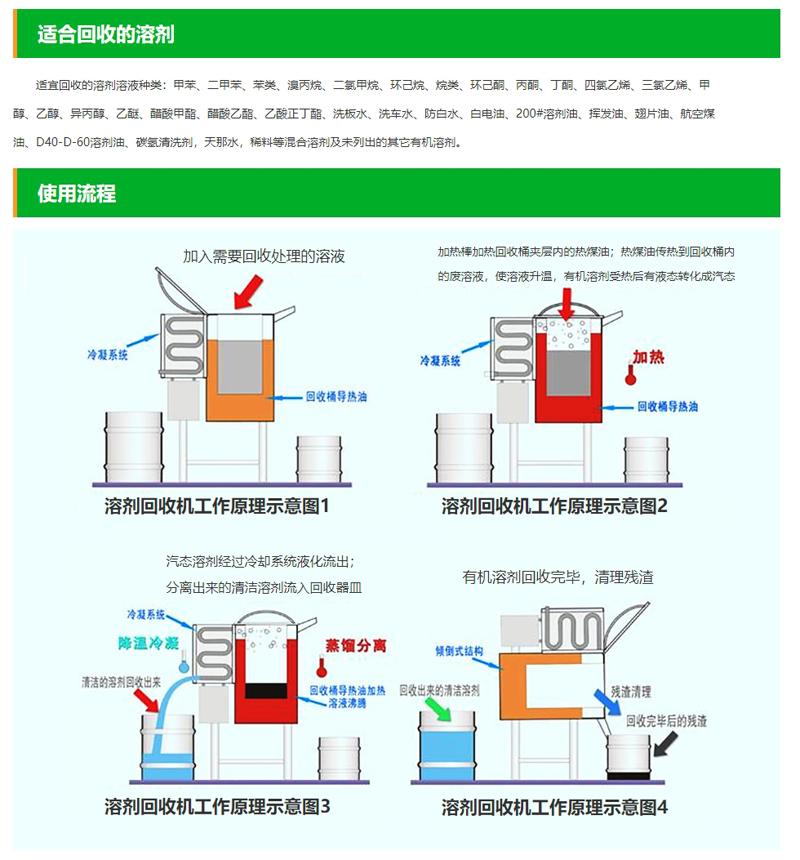 溶剂回收机模版_03.jpg